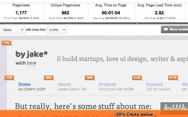 Google analytics dashboard images coding