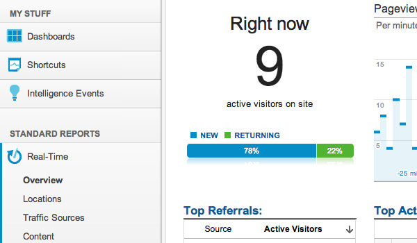 Google Analytics tracking system website interfaces