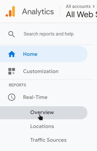 google analytics realtime overview